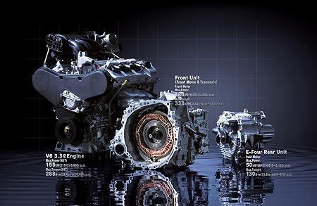 ハリアー ハイブリッド30系 評価 エンジン