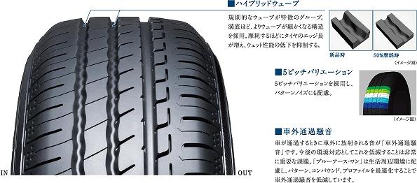 プリウス 乗り心地 改善 タイヤ ヨコハマタイヤ・BluEarth1