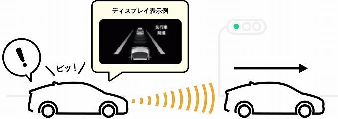 シエンタ 特別仕様車 評価 先行車告知