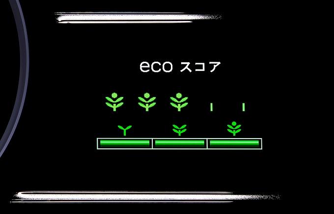 ワゴンr 20周年記念車 実燃費 ECO