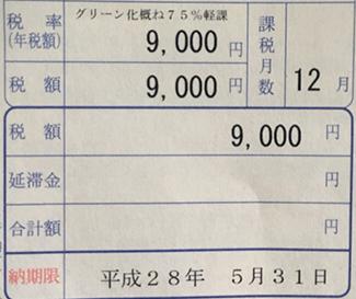 アクア 税金 9000円 仕組み