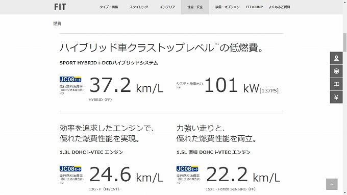 フィット 1.5xl 評価 燃費
