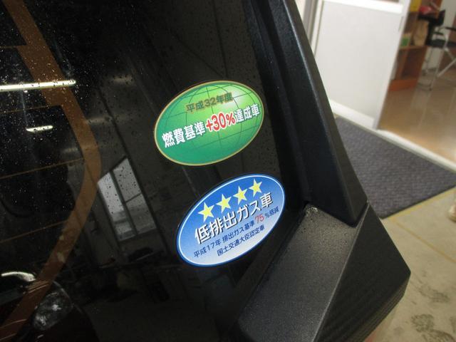 ホンダヴェゼル ハイブリッド車 税金 自動車重量税に対するエコカー減税