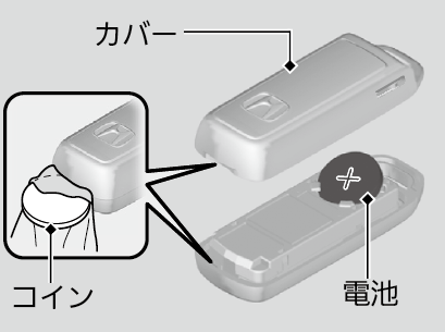 nbox キーレス 電池 交換 手順
