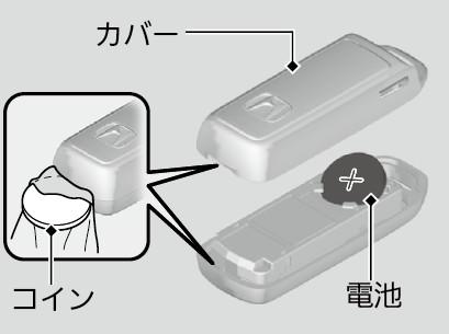 NBOX キー 電池 種類 交換方法