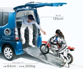 n box バイク 積載 イメージ