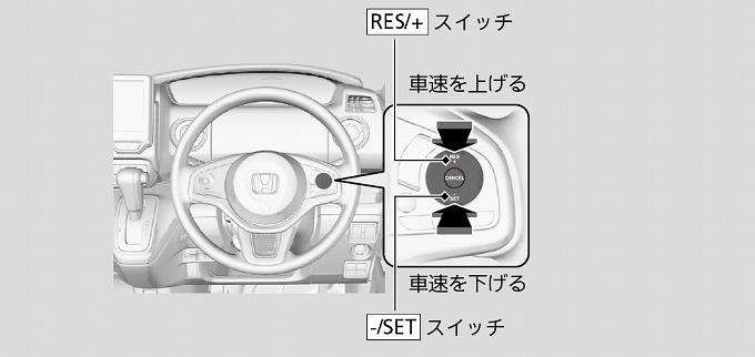 NBOX ホンダセンシング 使い方 車速