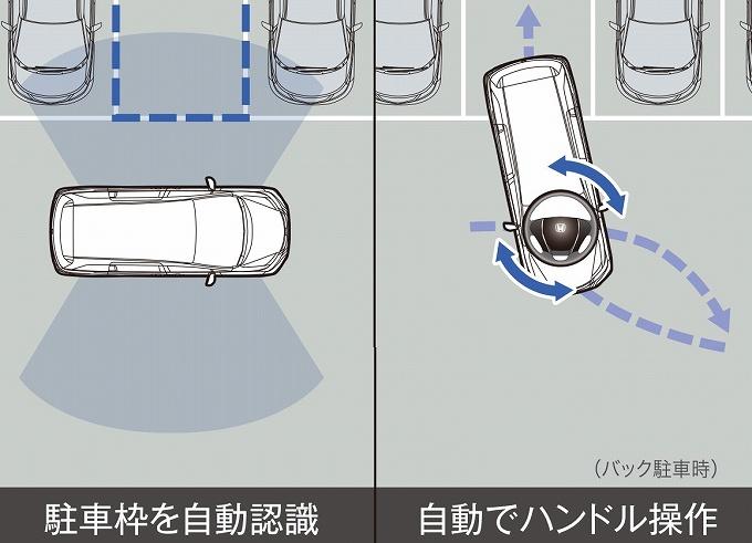 オデッセイ オプション おすすめ Hondaスマートパーキングアシストシステム