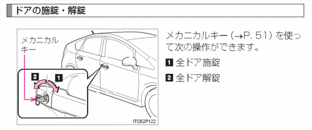 プリウストランク開かない車内から開ける