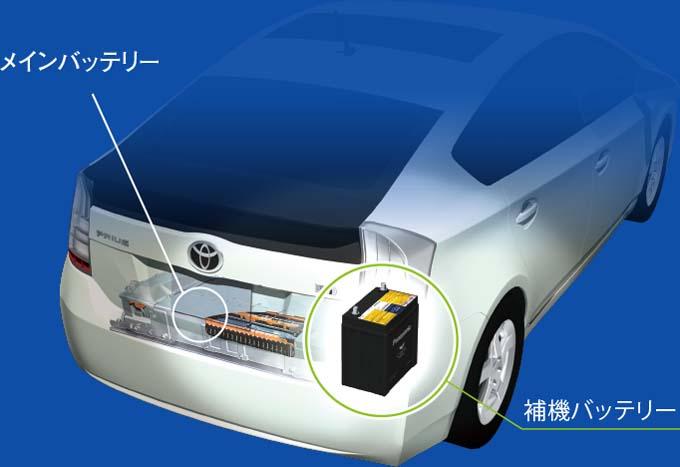 プリウス補機バッテリー交換バックアップ 補機バッテリーの位置