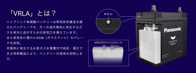 プリウス補機バッテリー交換バックアップ パナソニック製カオス(ハイブリッド車専用)