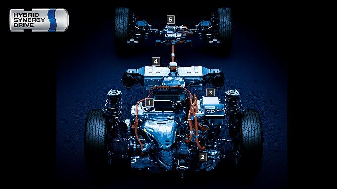 ヴェルファイア エンジンオイル量  ハイブリッドシステム