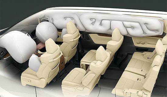 ヴェルファイア モデルチェンジ 予想 安全装備