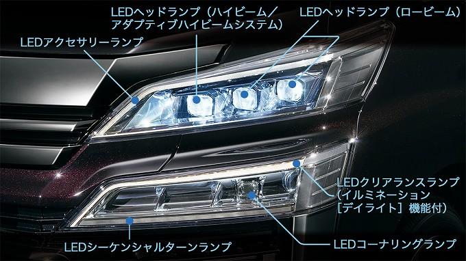 ヴェルファイア オプション つけるべき 3眼LEDヘッドランプ